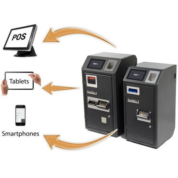 Bezahlsystems CashDro3 mögliche Medien
